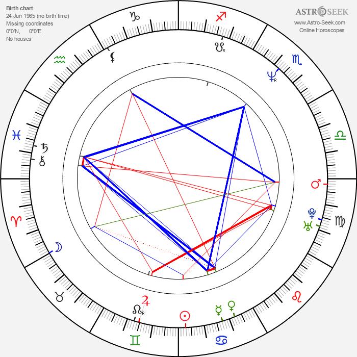Petchtai Wongkamlao - Astrology Natal Birth Chart
