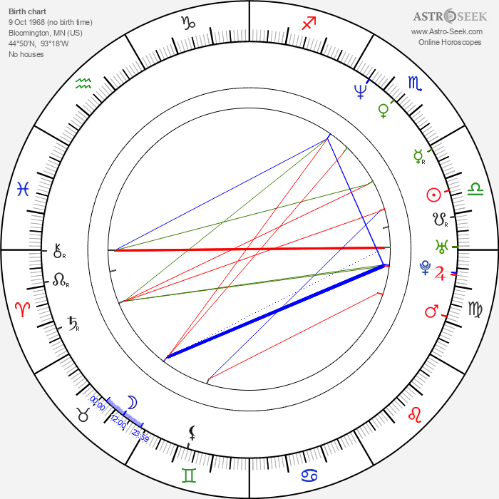 Pete Docter - Astrology Natal Birth Chart