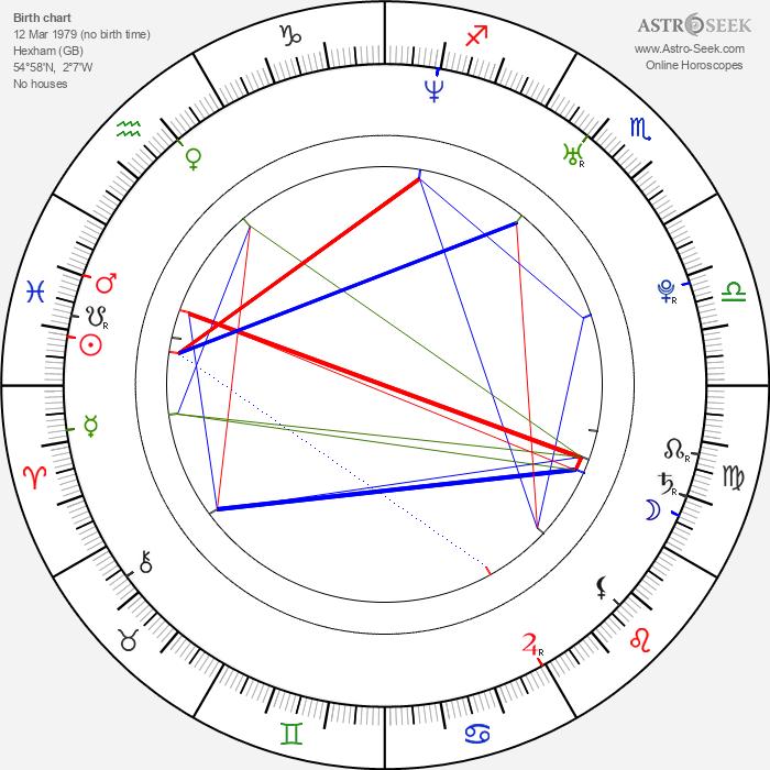 Pete Doherty - Astrology Natal Birth Chart