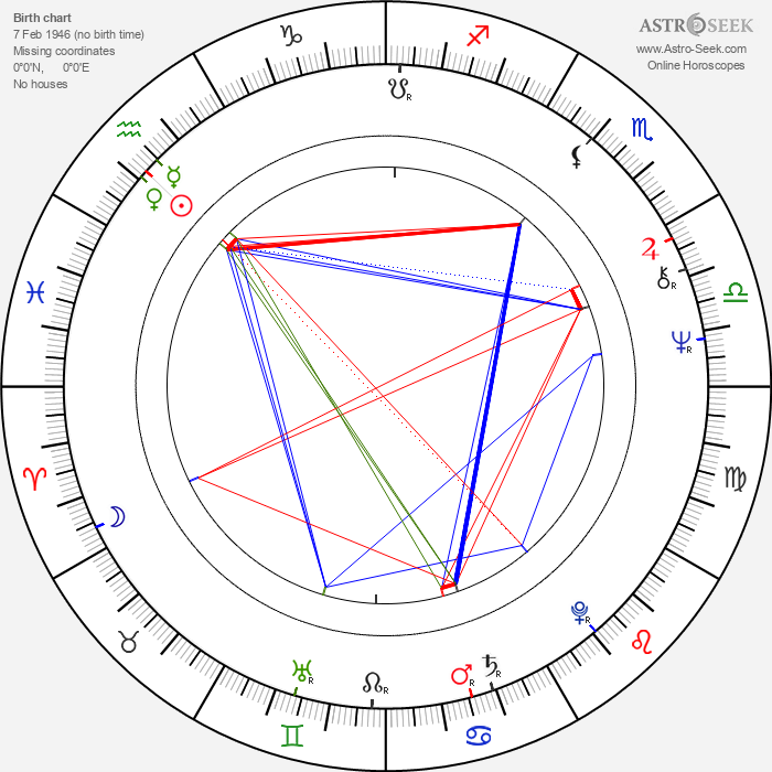 Pete Postlethwaite - Astrology Natal Birth Chart