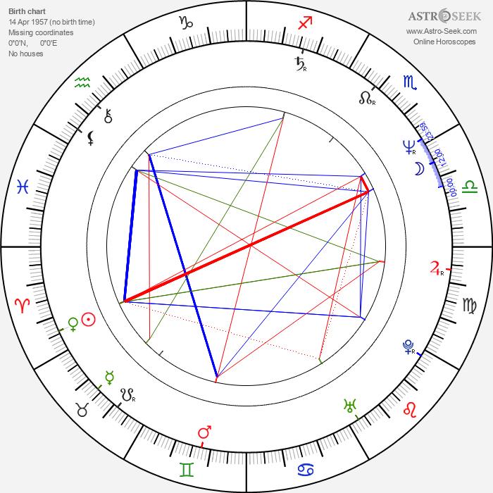 Peter Aczel - Astrology Natal Birth Chart