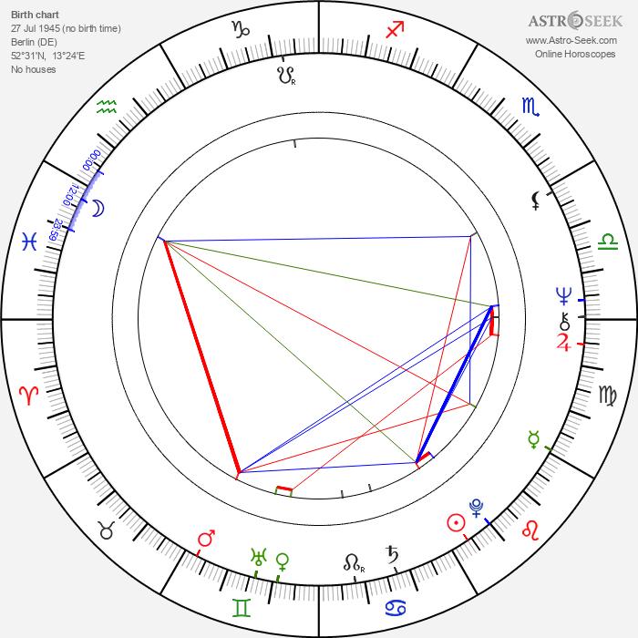 Peter Adam - Astrology Natal Birth Chart