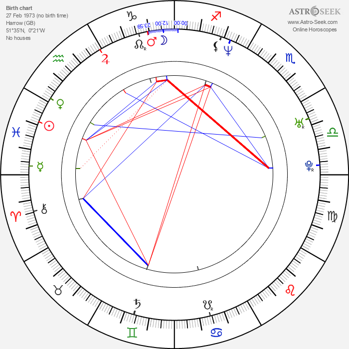 Peter Andre - Astrology Natal Birth Chart