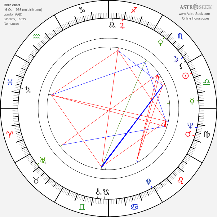 Peter Bowles - Astrology Natal Birth Chart
