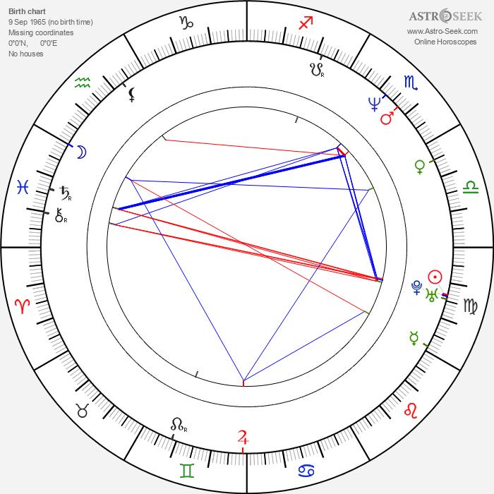 Peter Bulckaen - Astrology Natal Birth Chart