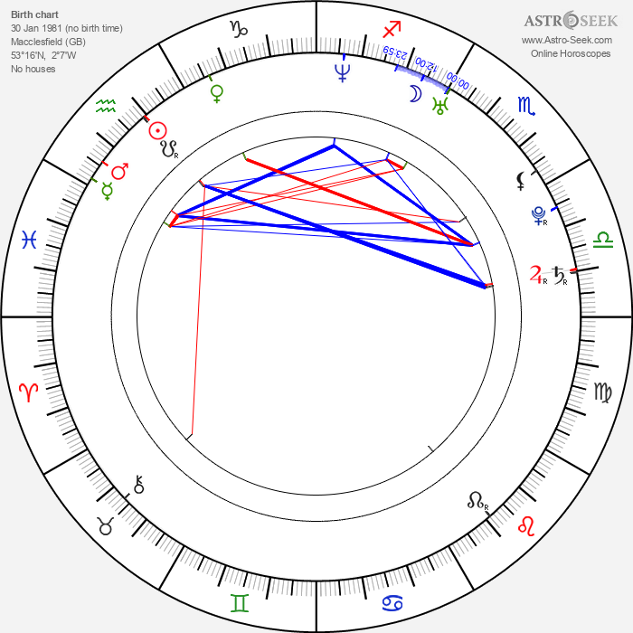 Peter Crouch - Astrology Natal Birth Chart