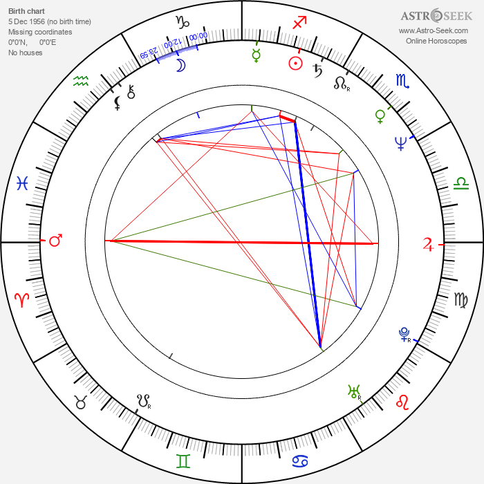 Peter Dalle - Astrology Natal Birth Chart