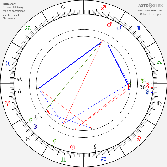 Peter Dinklage - Astrology Natal Birth Chart