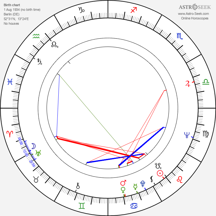 Peter Dommisch - Astrology Natal Birth Chart