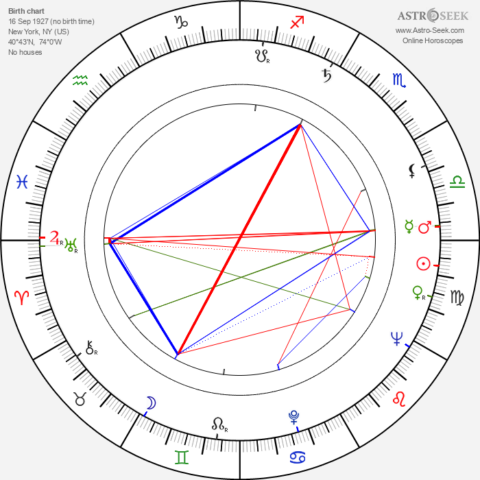 Peter Falk - Astrology Natal Birth Chart