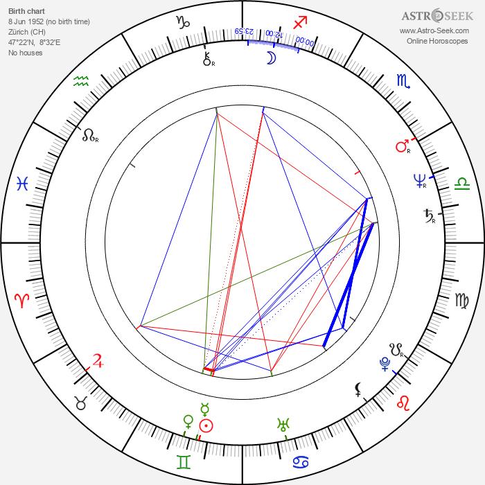 Peter Fischli - Astrology Natal Birth Chart