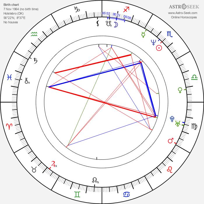 Peter Flinth - Astrology Natal Birth Chart