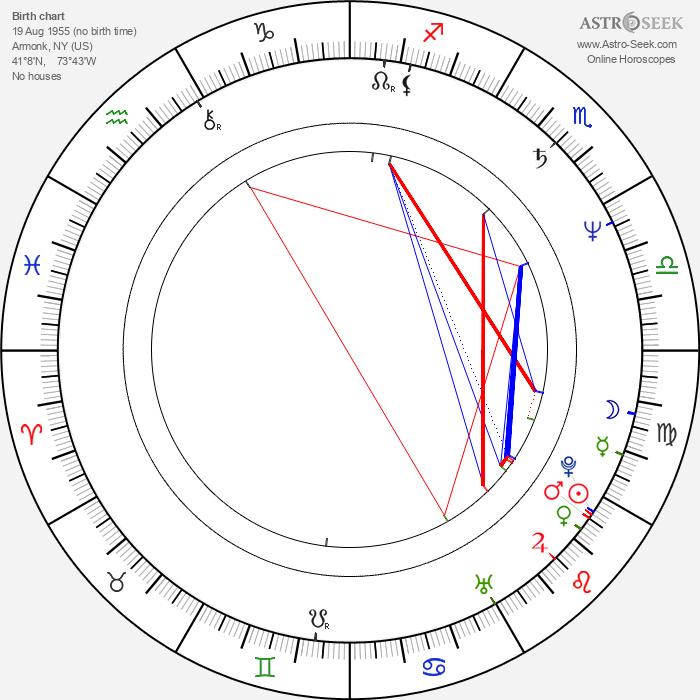 Peter Gallagher - Astrology Natal Birth Chart