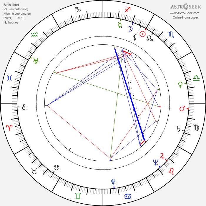 Peter Gennaro - Astrology Natal Birth Chart