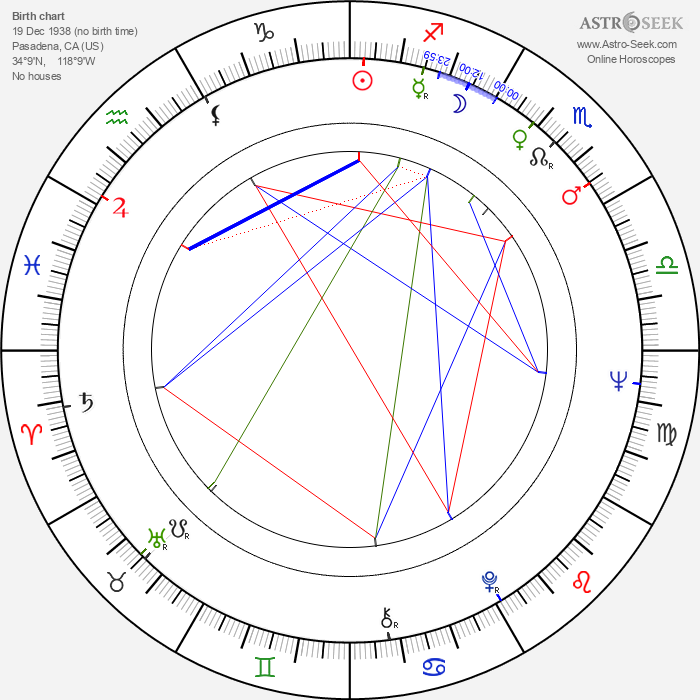 Peter H. Hunt - Astrology Natal Birth Chart