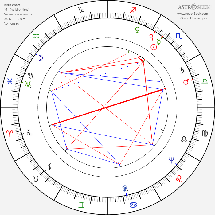Peter Hammond - Astrology Natal Birth Chart