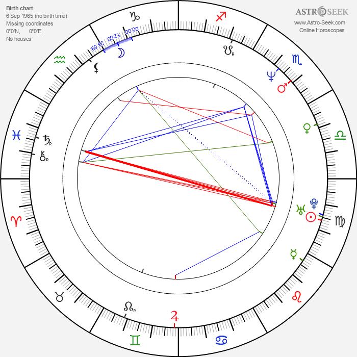 Peter Hansen - Astrology Natal Birth Chart