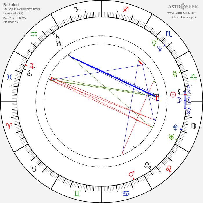 Peter Hooton - Astrology Natal Birth Chart