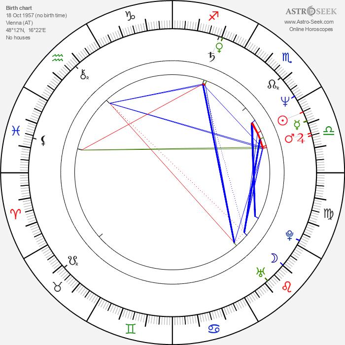 Peter Ily Huemer - Astrology Natal Birth Chart