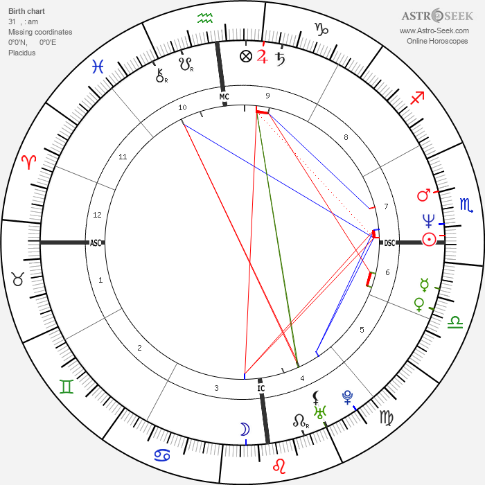 Peter Jackson - Astrology Natal Birth Chart
