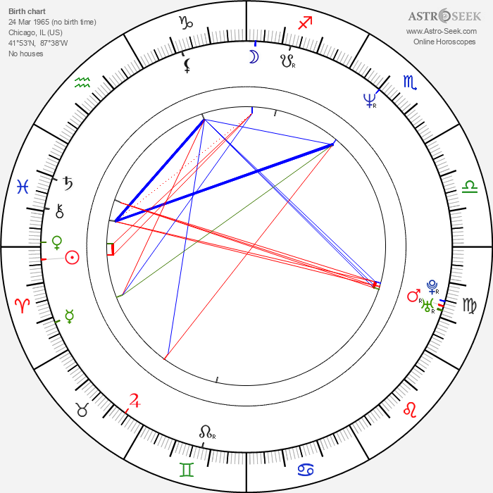 Peter Jacobson - Astrology Natal Birth Chart