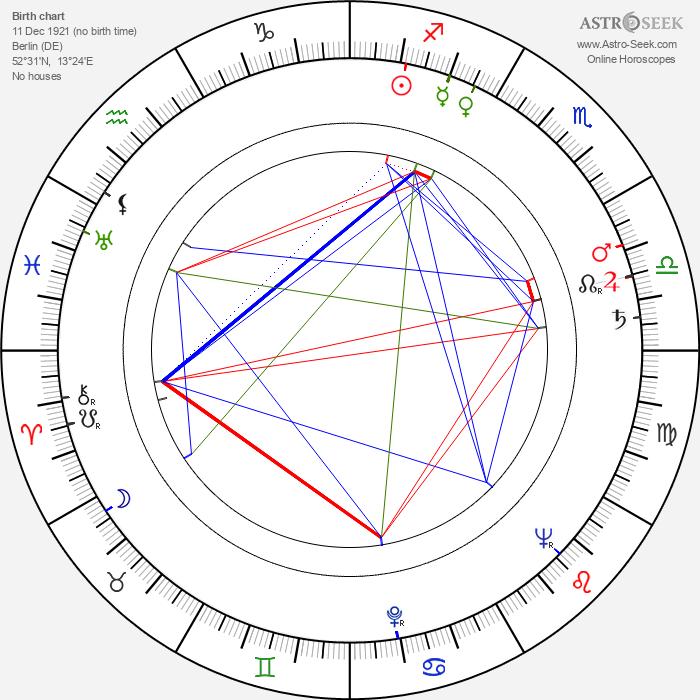 Peter Kalisch - Astrology Natal Birth Chart