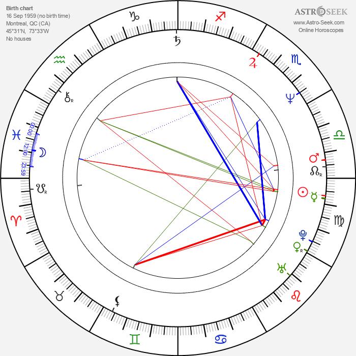 Peter Keleghan - Astrology Natal Birth Chart