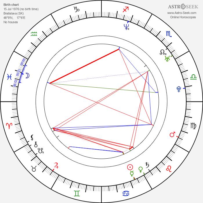 Peter Krajčovič - Astrology Natal Birth Chart