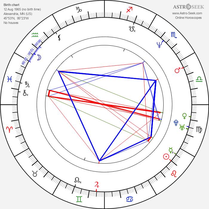 Peter Krause - Astrology Natal Birth Chart