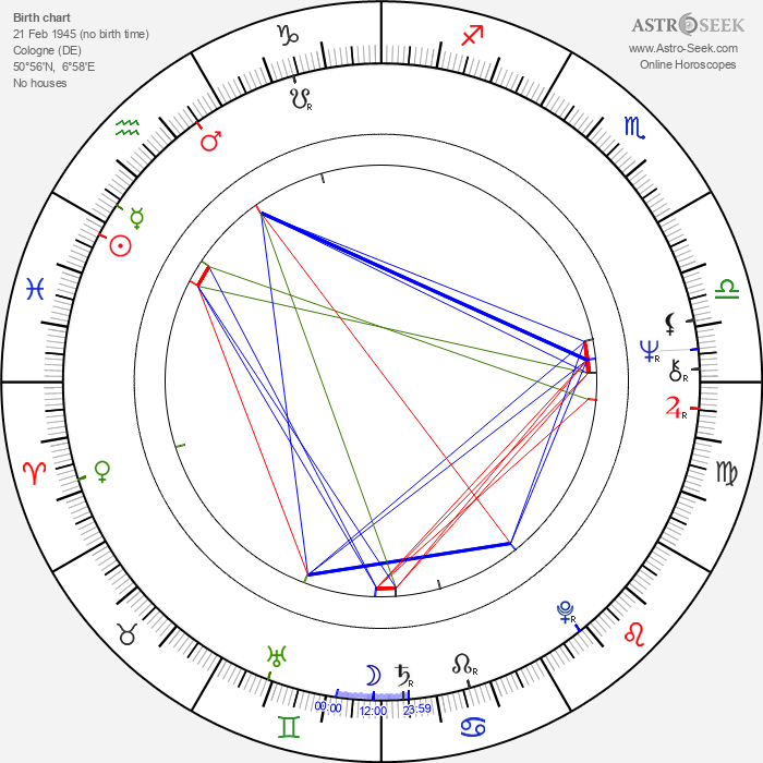 Peter Lee Lawrence - Astrology Natal Birth Chart