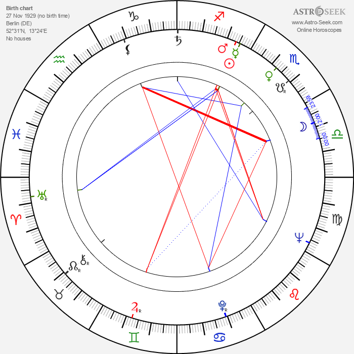 Peter Lilienthal - Astrology Natal Birth Chart