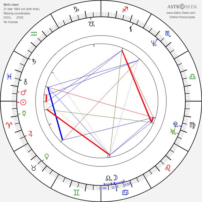 Peter Llewellyn Williams - Astrology Natal Birth Chart