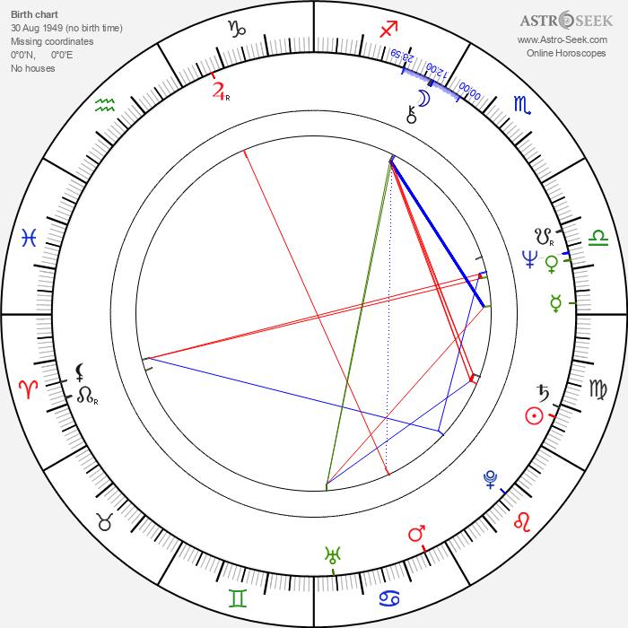 Peter Maffay - Astrology Natal Birth Chart