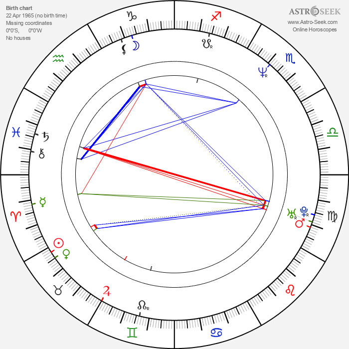 Peter Mišík - Astrology Natal Birth Chart