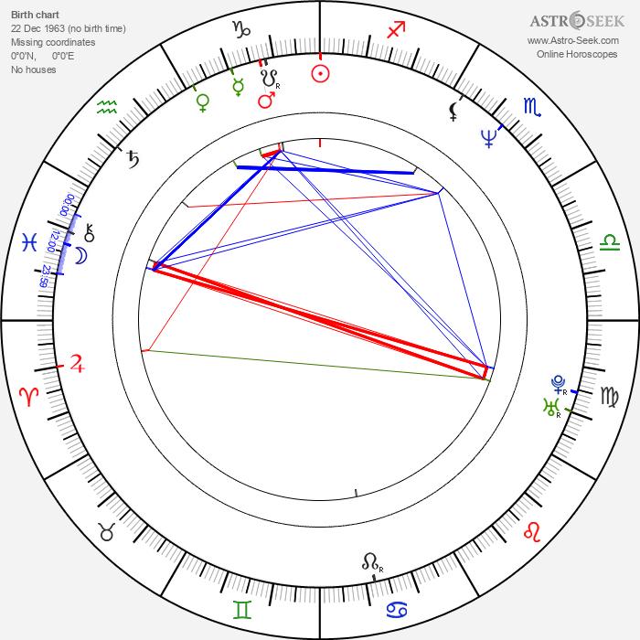 Peter Navy Tuiasosopo - Astrology Natal Birth Chart