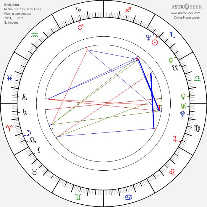 Peter Olgyay - Astrology Natal Birth Chart