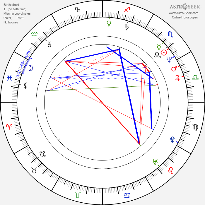 Peter Ostrum - Astrology Natal Birth Chart