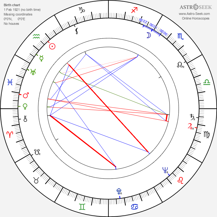 Peter Sallis - Astrology Natal Birth Chart