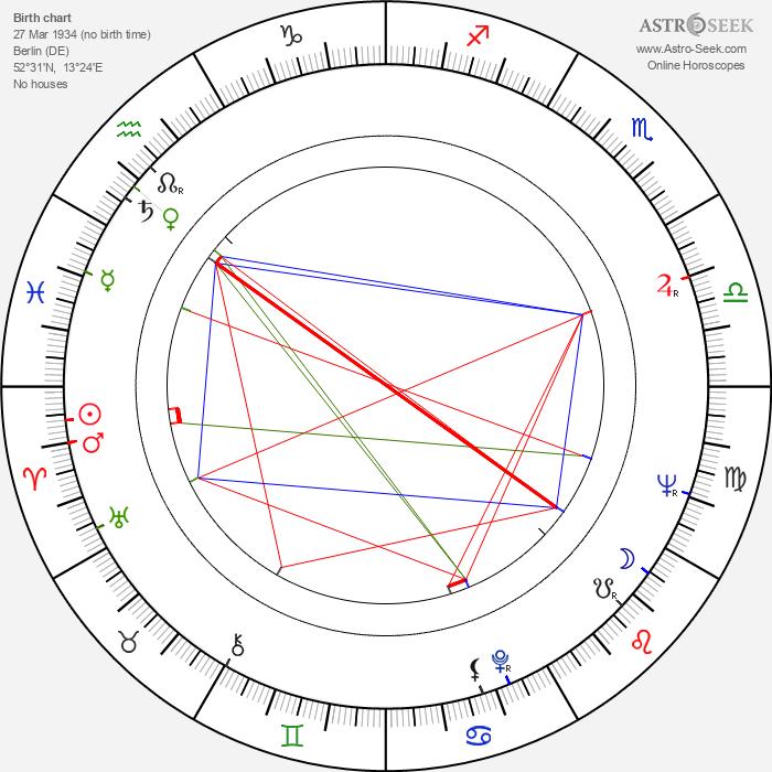 Peter Schamoni - Astrology Natal Birth Chart
