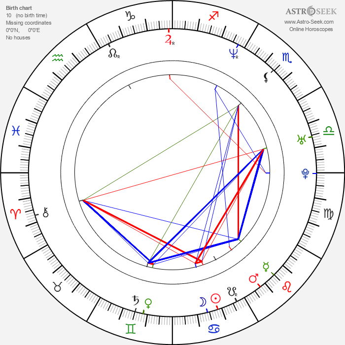 Peter Serafinowicz - Astrology Natal Birth Chart