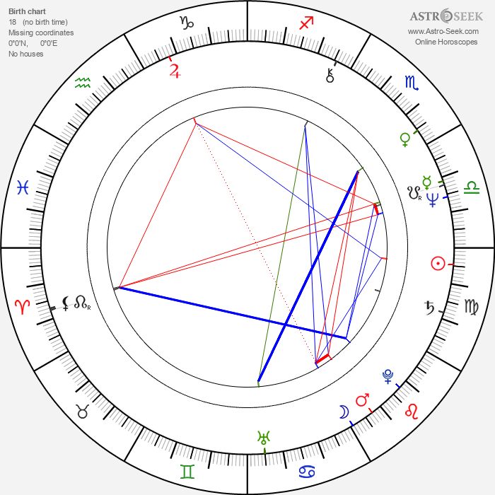Peter Shilton - Astrology Natal Birth Chart