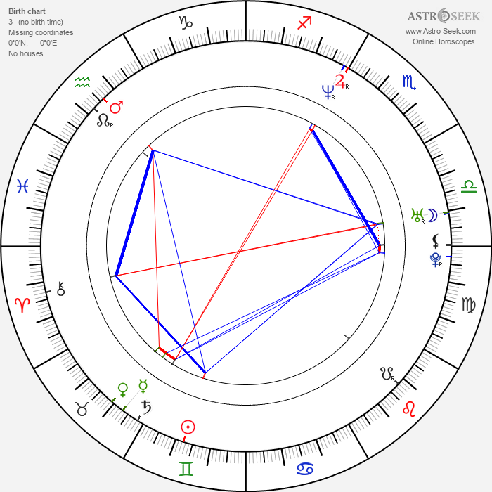 Peter Thorwarth - Astrology Natal Birth Chart