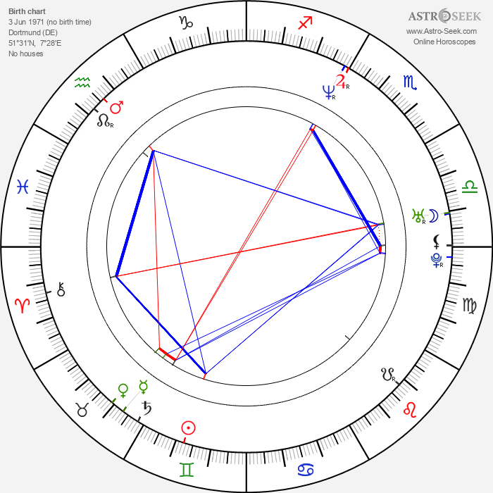 Peter Thorwarth - Astrology Natal Birth Chart