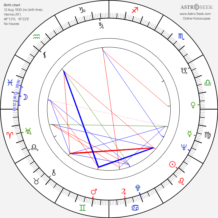 Peter Weck - Astrology Natal Birth Chart