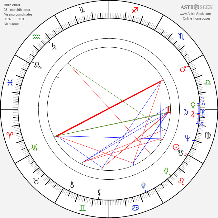 Peter Wyngarde - Astrology Natal Birth Chart