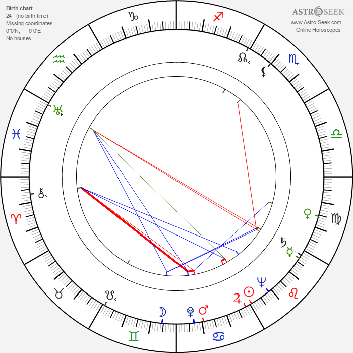 Peter Zinner - Astrology Natal Birth Chart