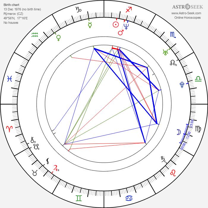 Petr Adam - Astrology Natal Birth Chart