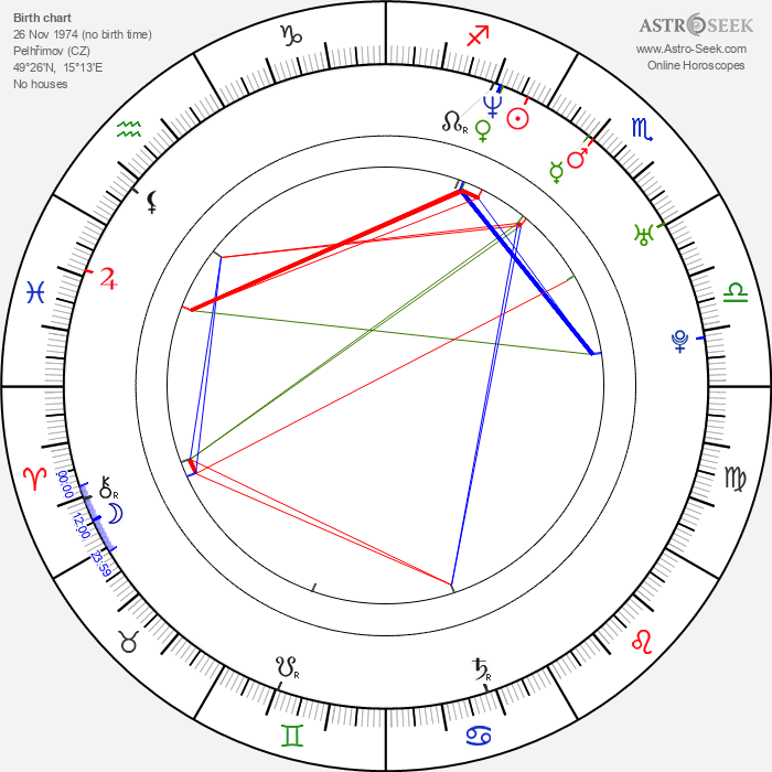 Petr Ardolf - Astrology Natal Birth Chart