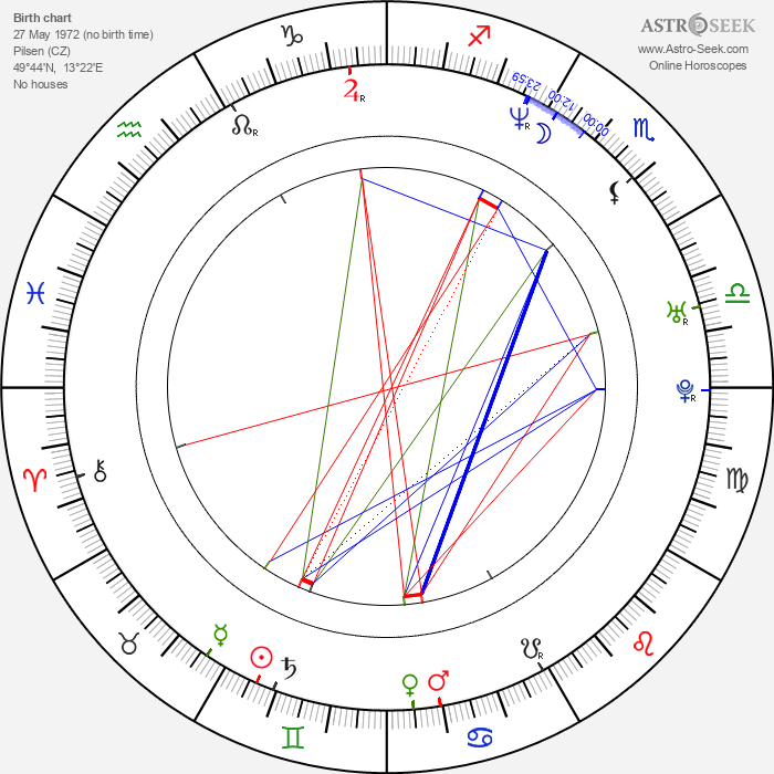 Petr Batěk - Astrology Natal Birth Chart