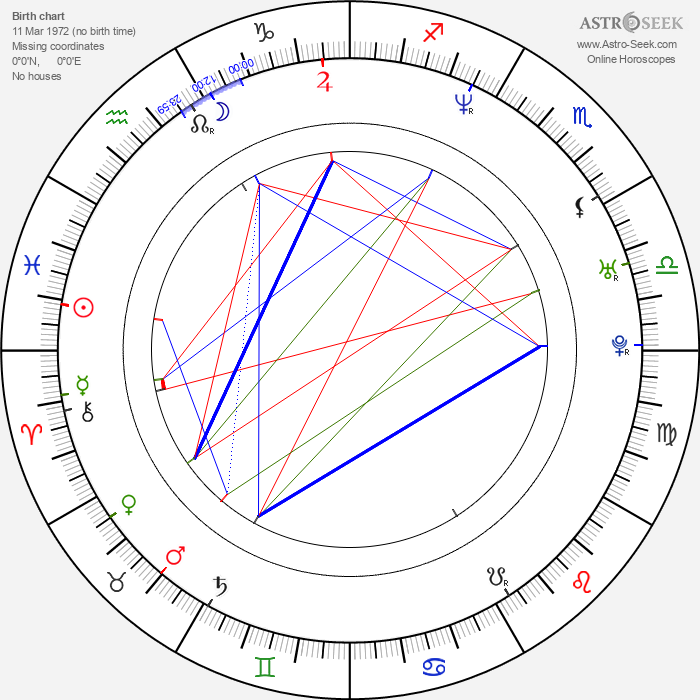 Petr Břinčil - Astrology Natal Birth Chart